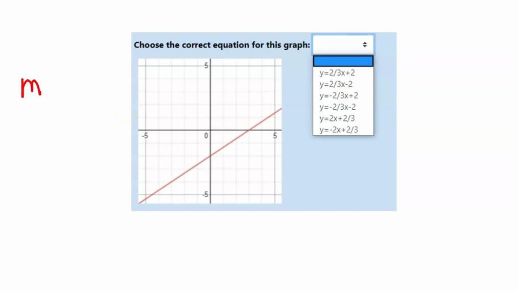 Slope Intercept Graph 7.mp4
