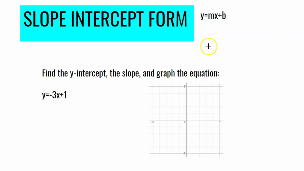 Slope Intercept Form.mp4