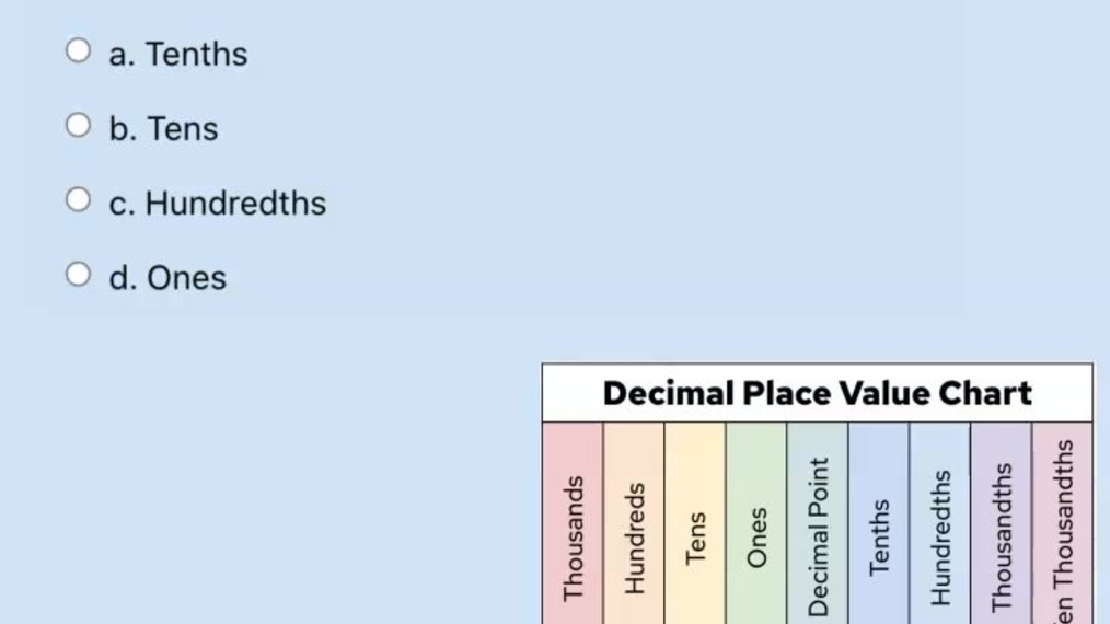 Review - Place Value Names (8).mp4