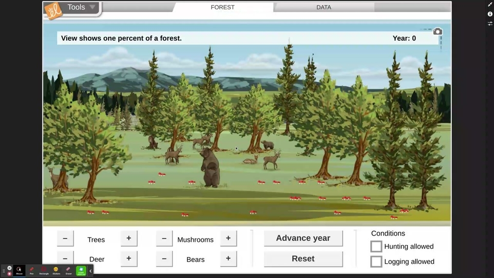 Removal of Deer - Forest Ecosystem Gizmo