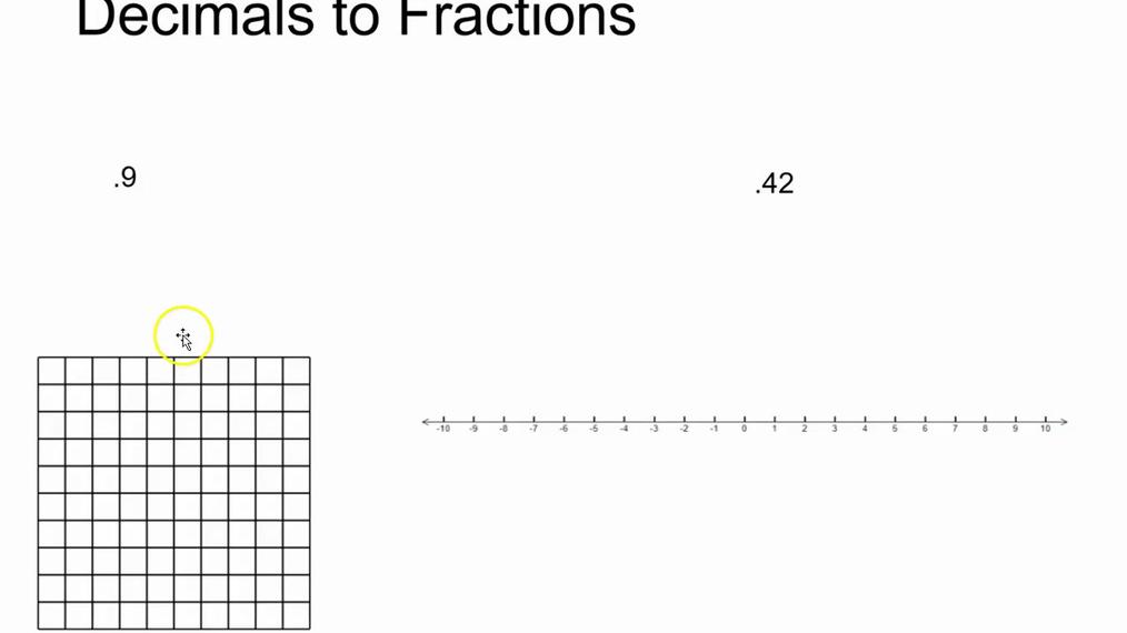 Math 7 Decimals to Fractions