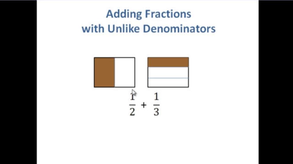 Add Fractions with UnLike Denominators.mp4