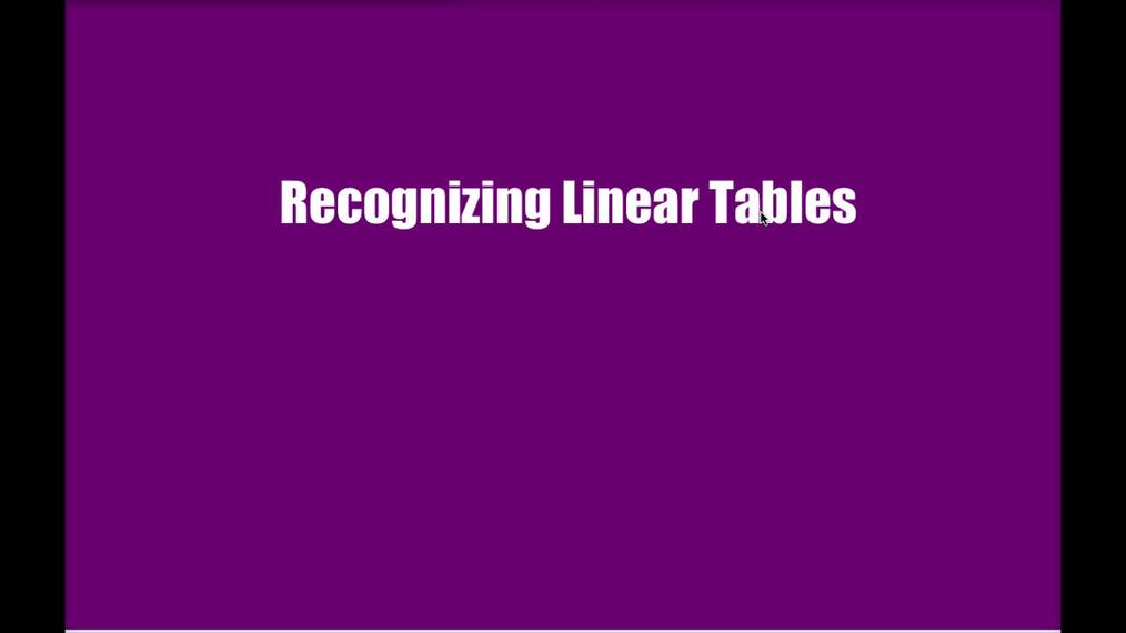 Math 8 Q2 - Unit 4 Recognizing Linear Tables.mp4