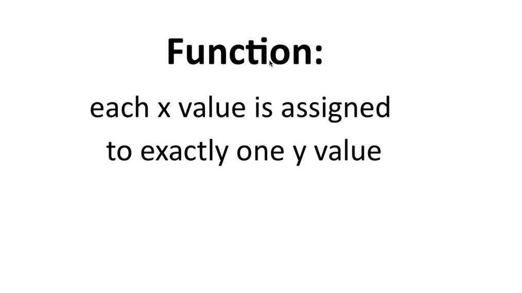 Unit 4 Review - Functions.mp4