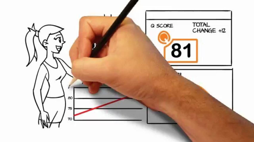 Create outstanding  professional whiteboard animation video within 24 hrs
