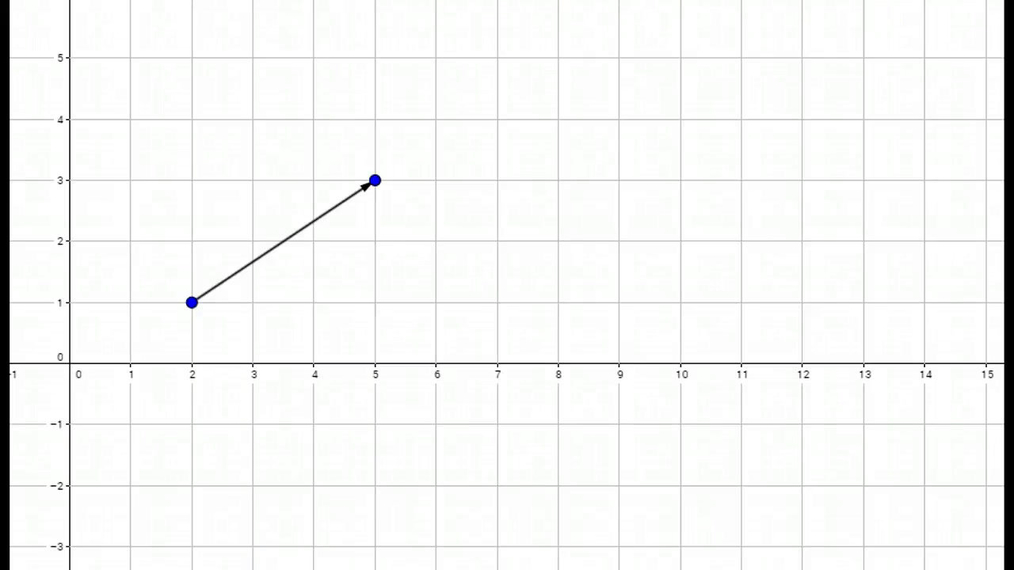 SMI Honors Vector Video 2 Comparing Magnitude and Direction.mp4