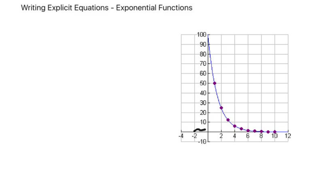 Writing Explicit Equations - Exponential Functions