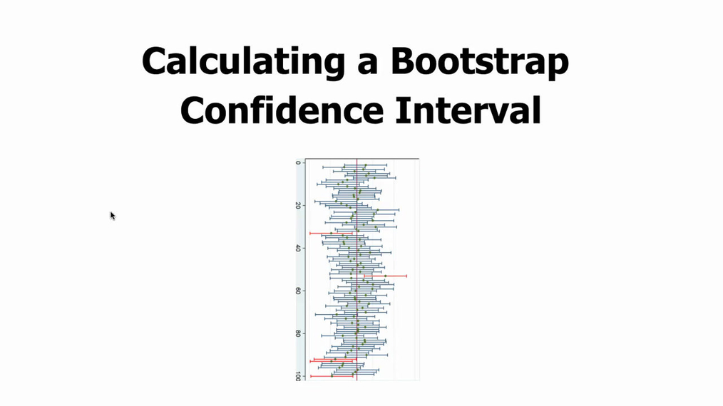 Calculating a Boostrap Confidence Interval