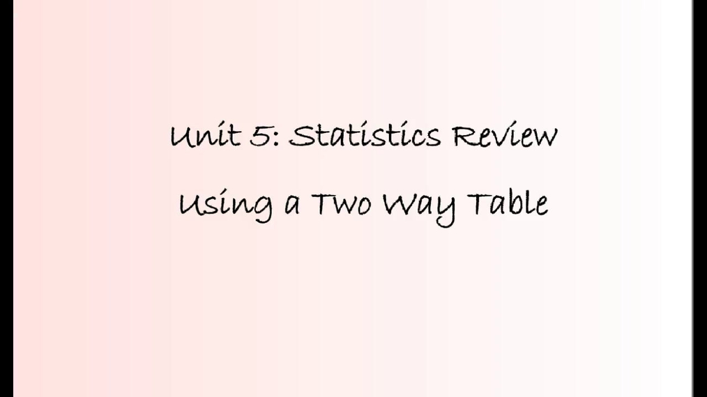 Math 8 Unit 5 Review Using Two Way Tables.mp4