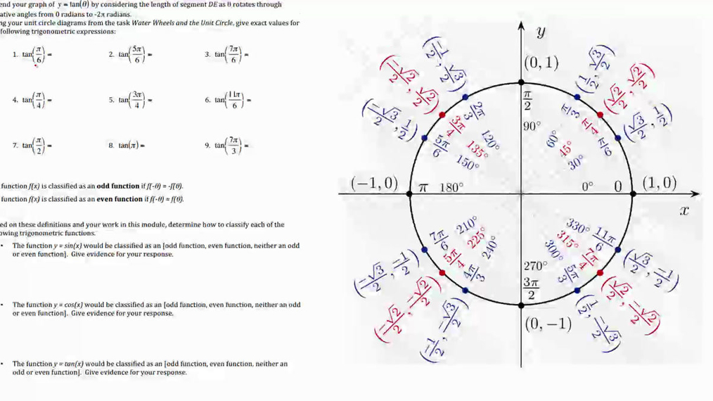 SM III 6.13 Tangent Functions Part 2.mp4