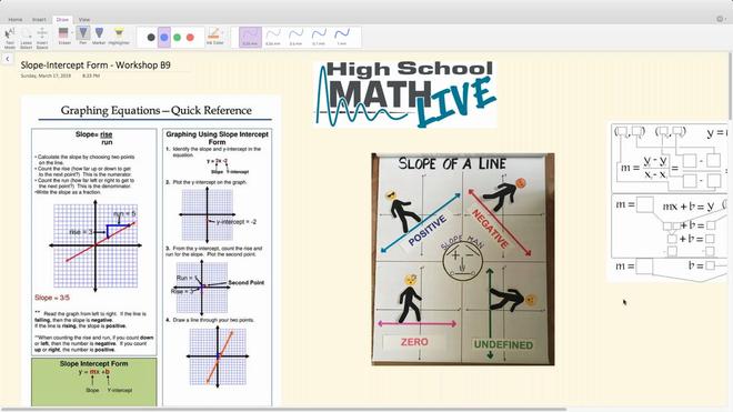 Brush Up Math Workshop B9 - Slope-Intercept Form.mp4