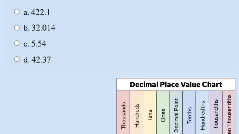 Review - Place Value Names (1).mp4
