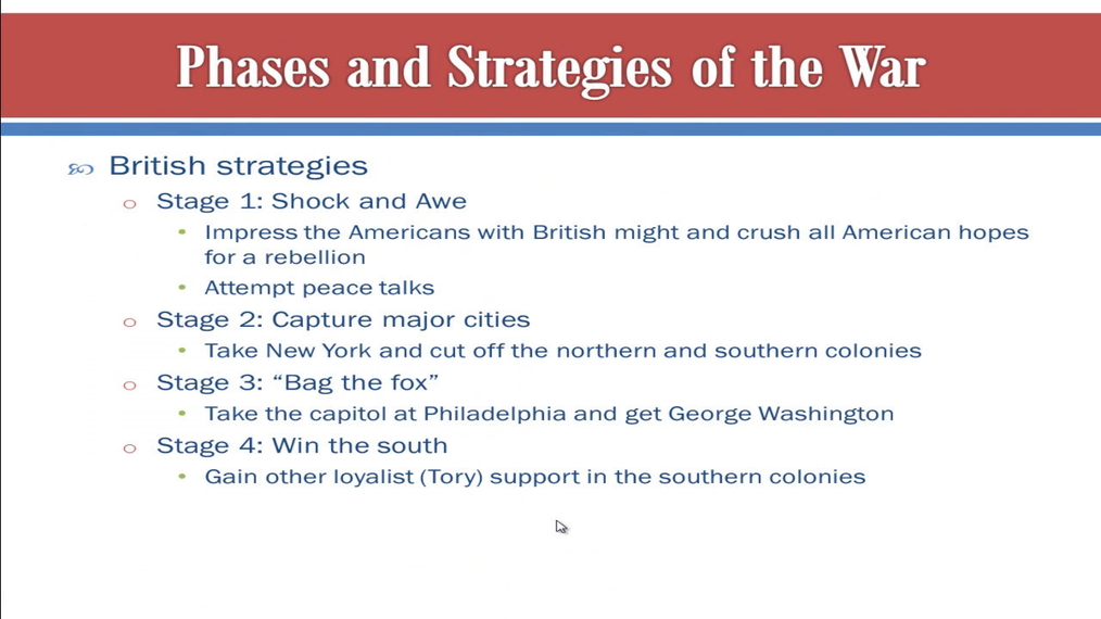 Revolutionary War Timeline Part 2