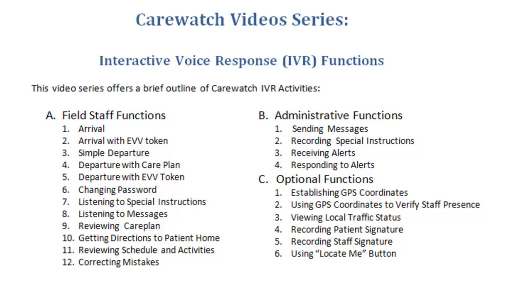 Overview of IVR Functions