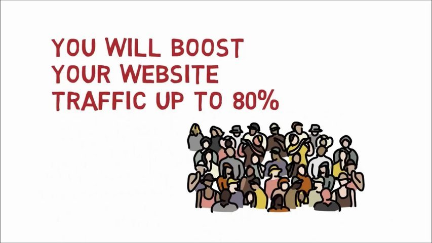 Deliver 3,000 real human traffic - receptive to your products or services