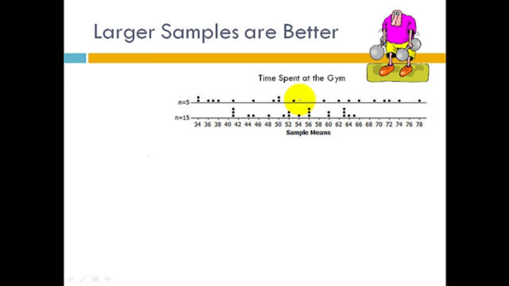 Sample Size Review.mp4