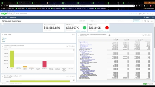 Sage Intacct – Overview and Valuable Application Add-ons