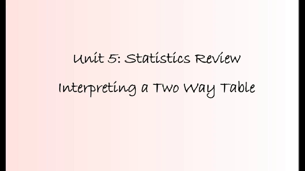 Math 8 Unit 5 Review Interpret Two Way Table.mp4