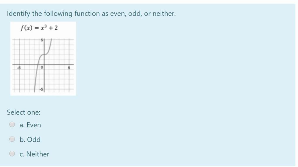 Homework Help SMIII NEW 3.6 Even, Odd, Neither.mp4