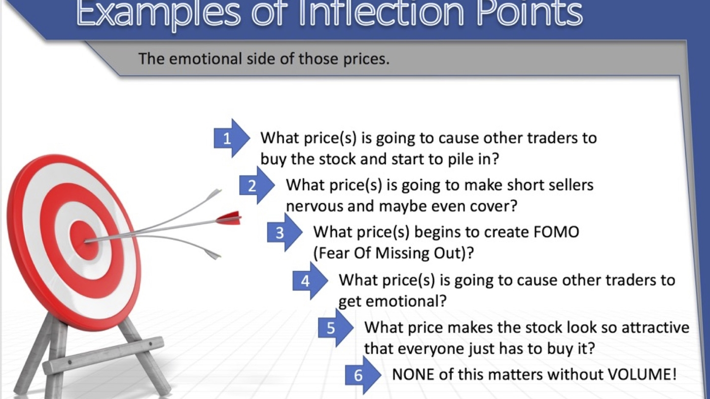 Inflection Points Part 2