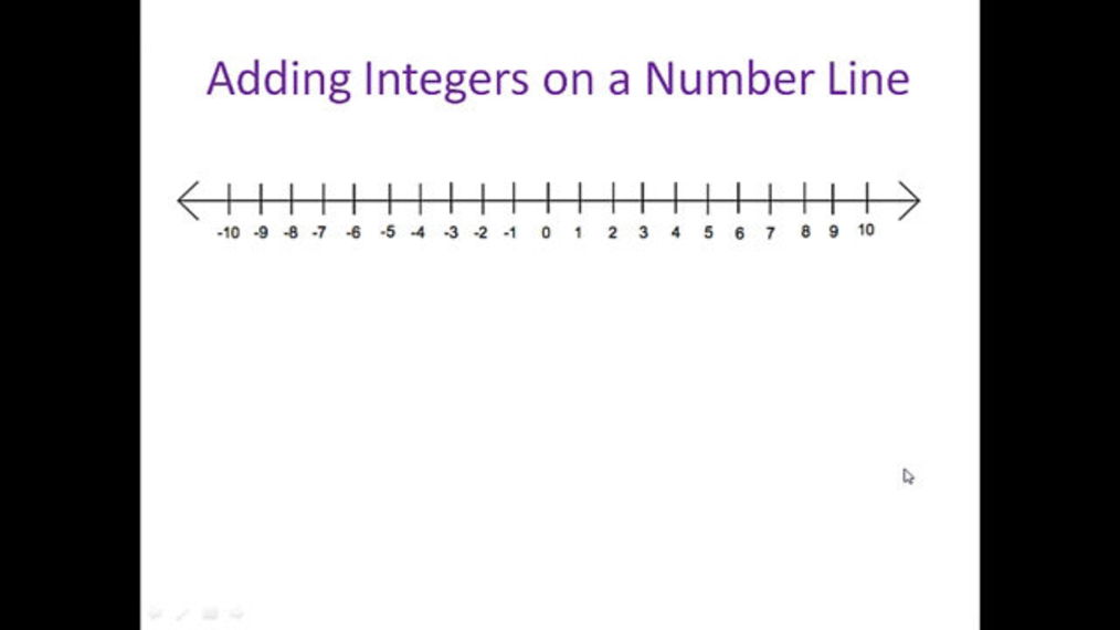 Add Integers on a Number Line.mp4
