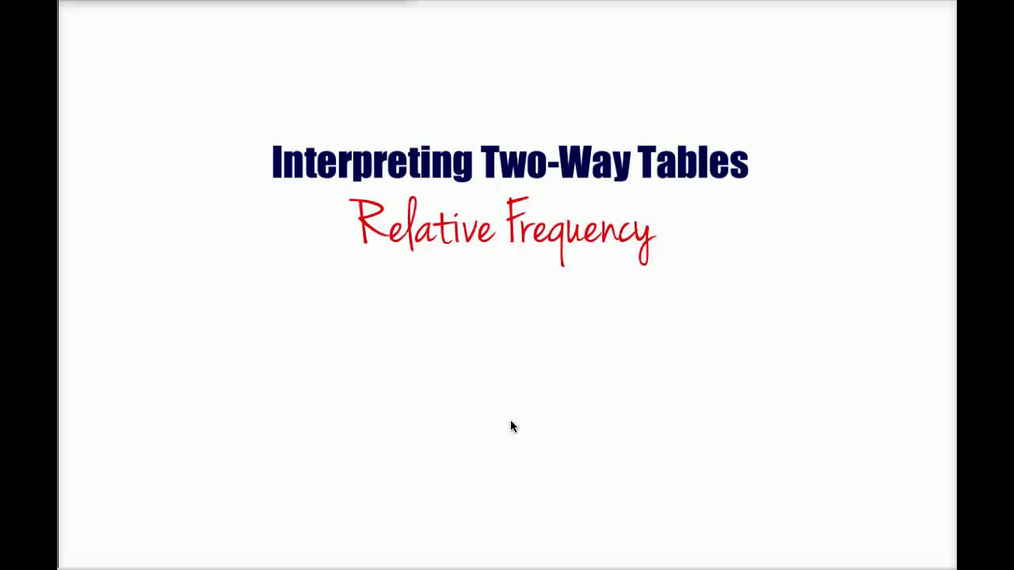 Math 8 Q2 NEW - Unit 5 Relative Frequency.mp4