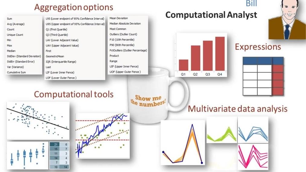 Computational Analyst