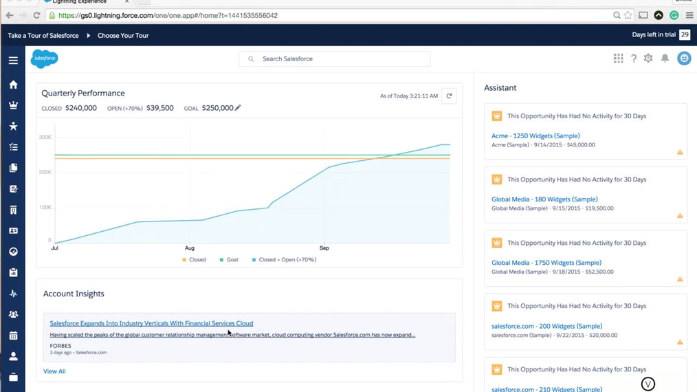 Salesforce Lightning - How to Create a Lead