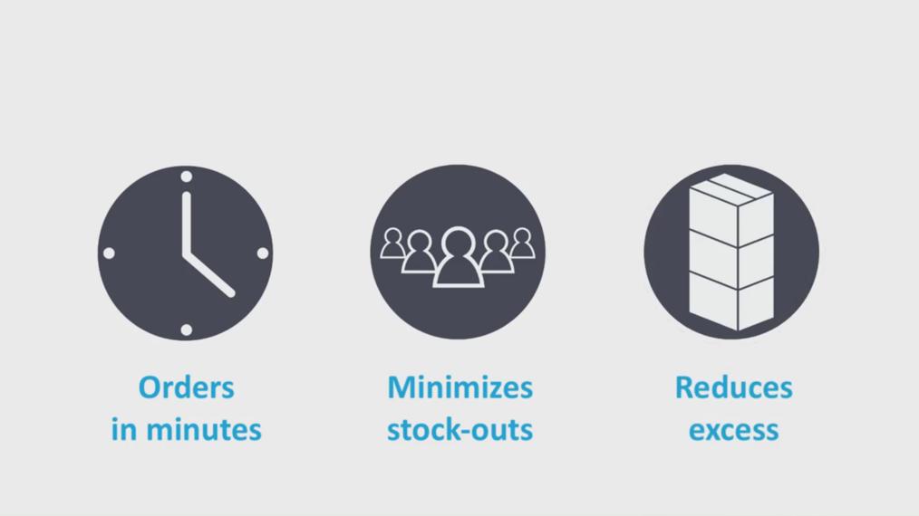 An introduction | Sage Inventory Advisor Basics