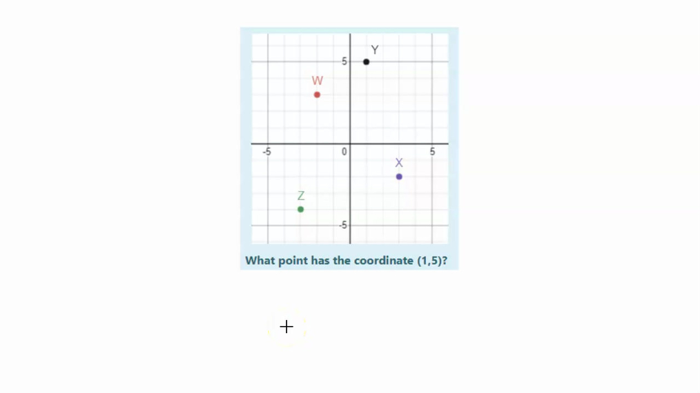 Graphing Basics (6).mp4