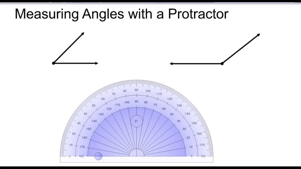 Measuring Angles with a Protractor.mp4