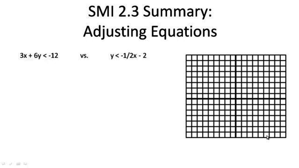 SMI 2.3 Summary Adjust Equations and Graphing Inequalities.mp4