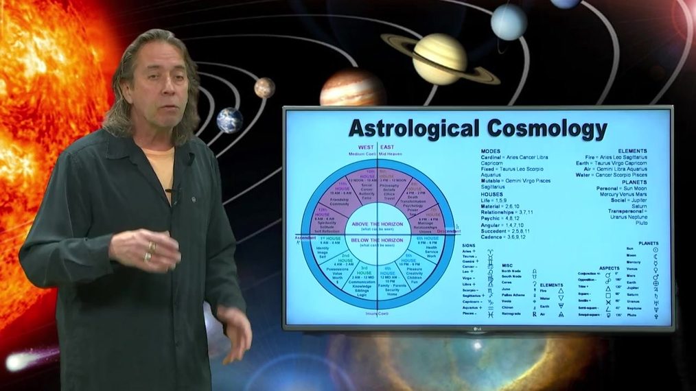 Turning of the Wheel~ Introduction to the Astrological Houses