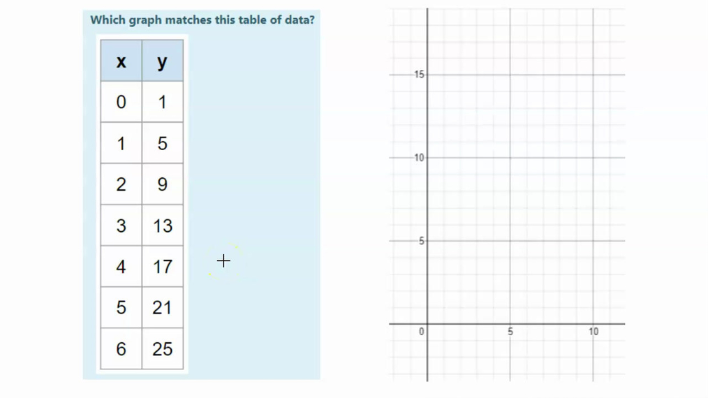 Graphing Basics (7).mp4