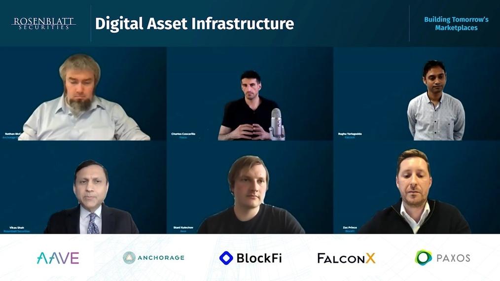 Digital Market Infrastructure