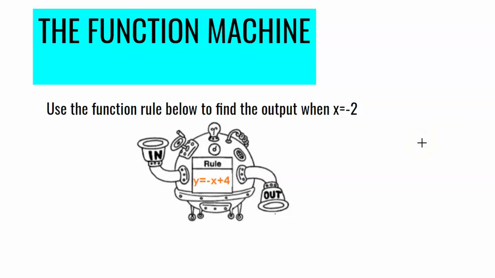 The Function Machine.mp4