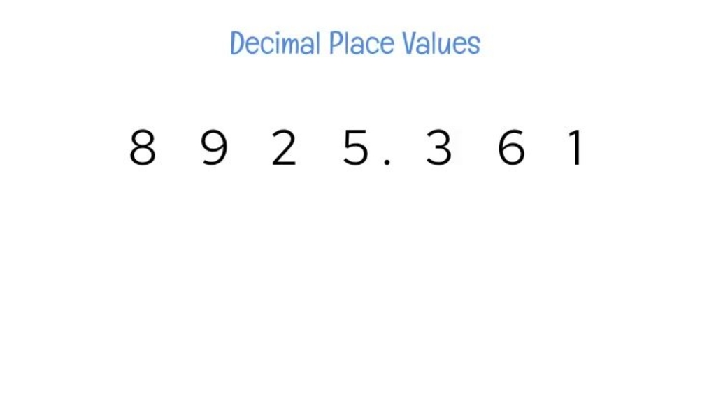 Review - Place Value Names.mp4