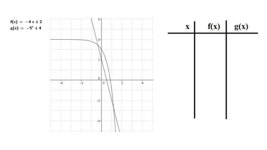 4.5 Set Example
