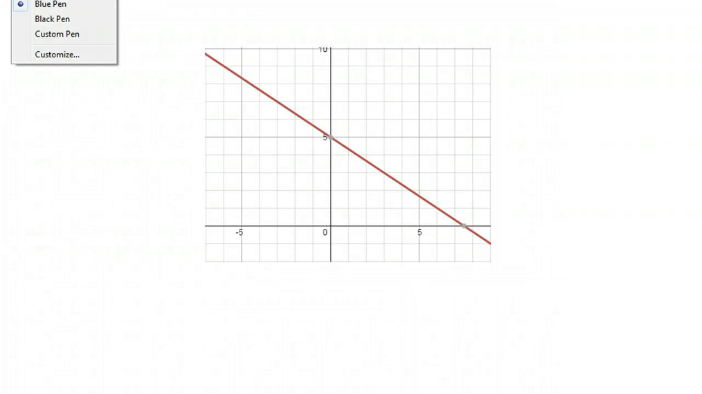 SMI Equation of Lines from a Graph