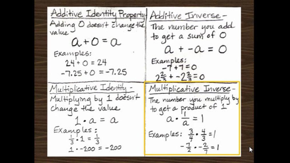 Multiplicative Inverse.mp4