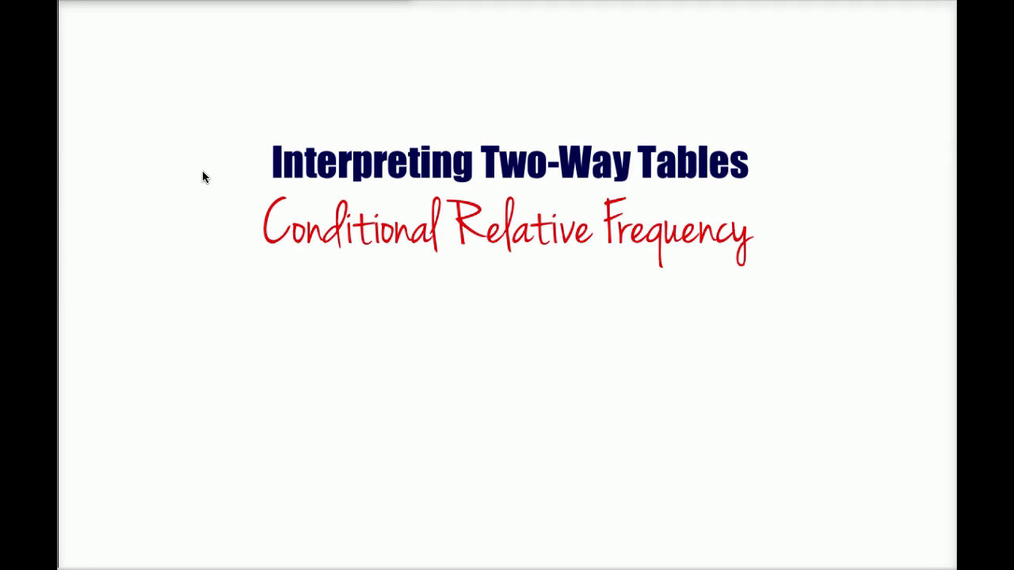 Math 8 Q2 NEW - Unit 5 Conditional Relative Frequency.mp4