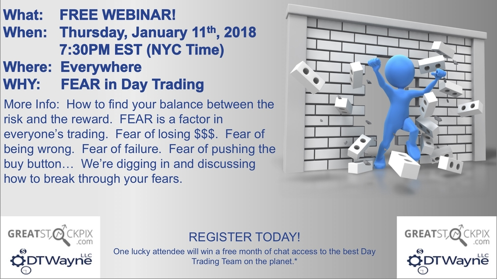FEAR in Day Trading