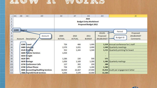 Full Circle Budget Webinar