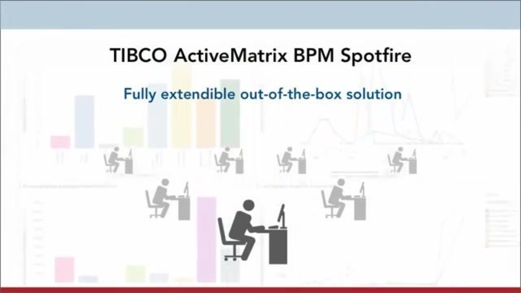 ▶ TIBCO Spotfire ActiveMatrix BPM