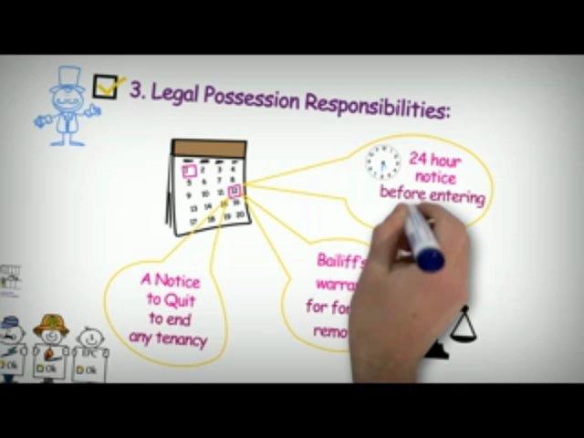 Create an outstanding custom whiteboard animation