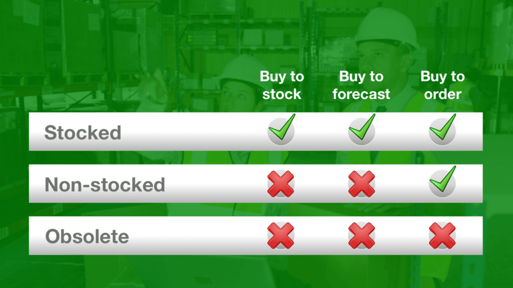 Tutorial - classification - stocking indicator