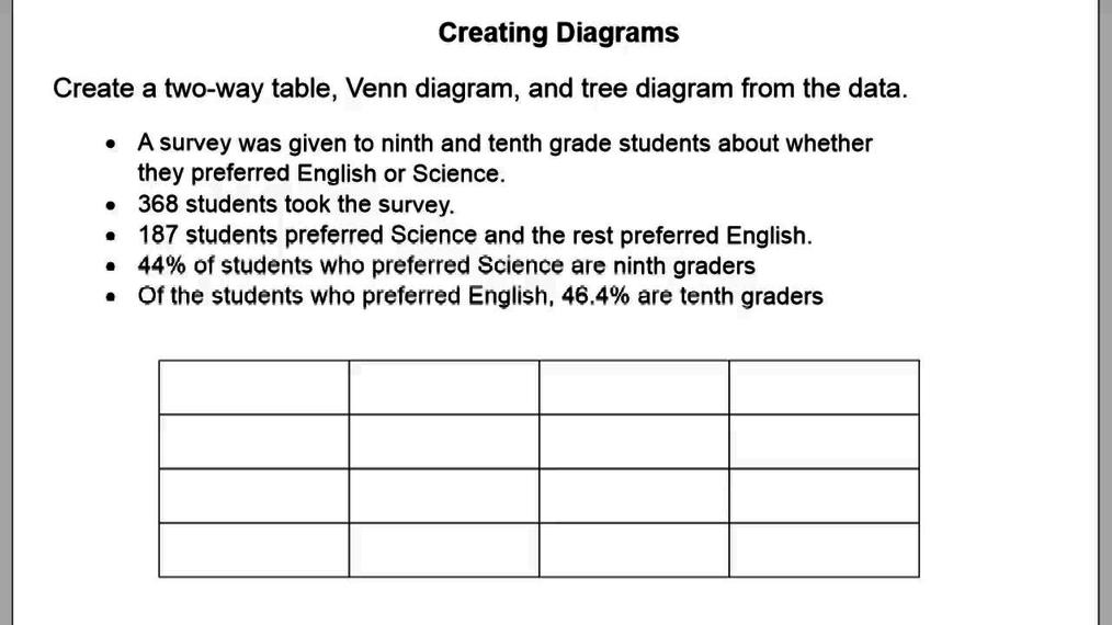 Creating Diagrams.vid