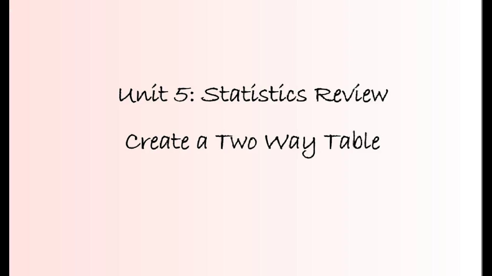 Math 8 Unit 5 Review Create Two Way Table Context.mp4