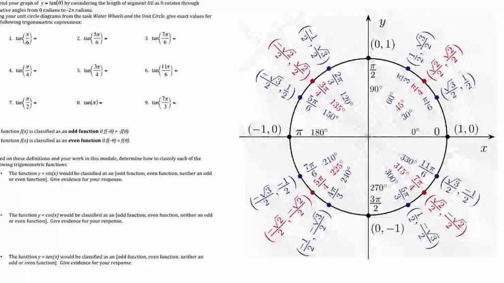 SM III 6.13 Tangent Functions Part 2.mp4
