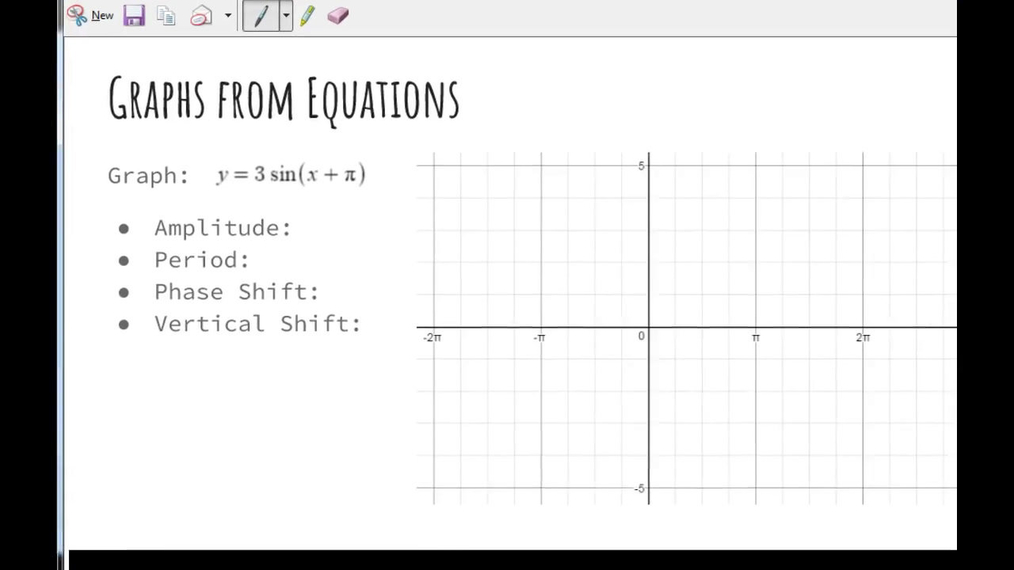 SMIII Unit 6 Test Review Graphs from Equations.mp4